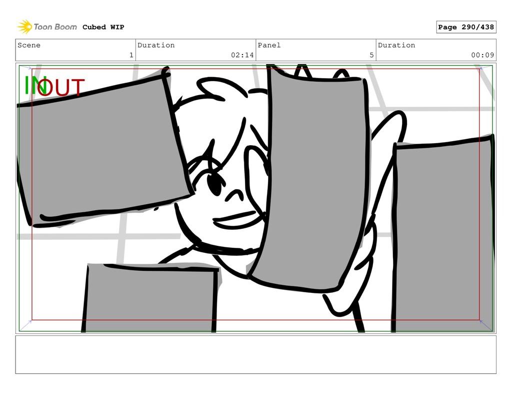 Scene 1 Duration 02:14 Panel 5 Duration 00:09 C...