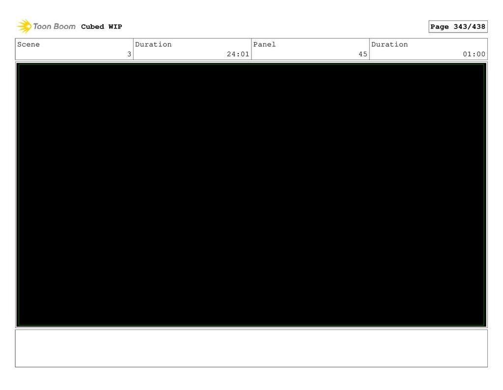 Scene 3 Duration 24:01 Panel 45 Duration 01:00 ...