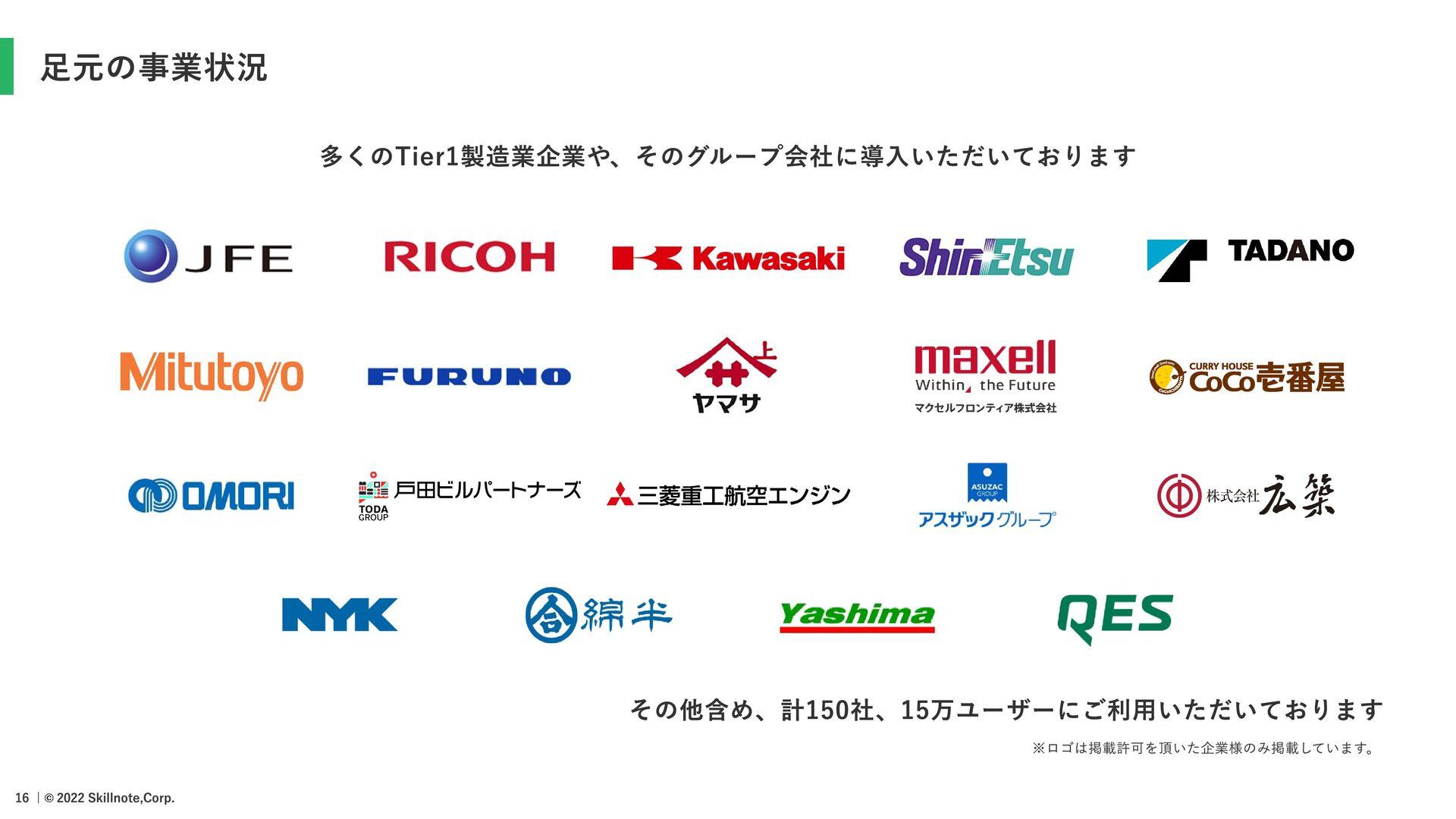 ⾜元の事業状況 ※ロゴは掲載許可を頂いた企業様のみ掲載しています。 多くのTier1製造業企業...