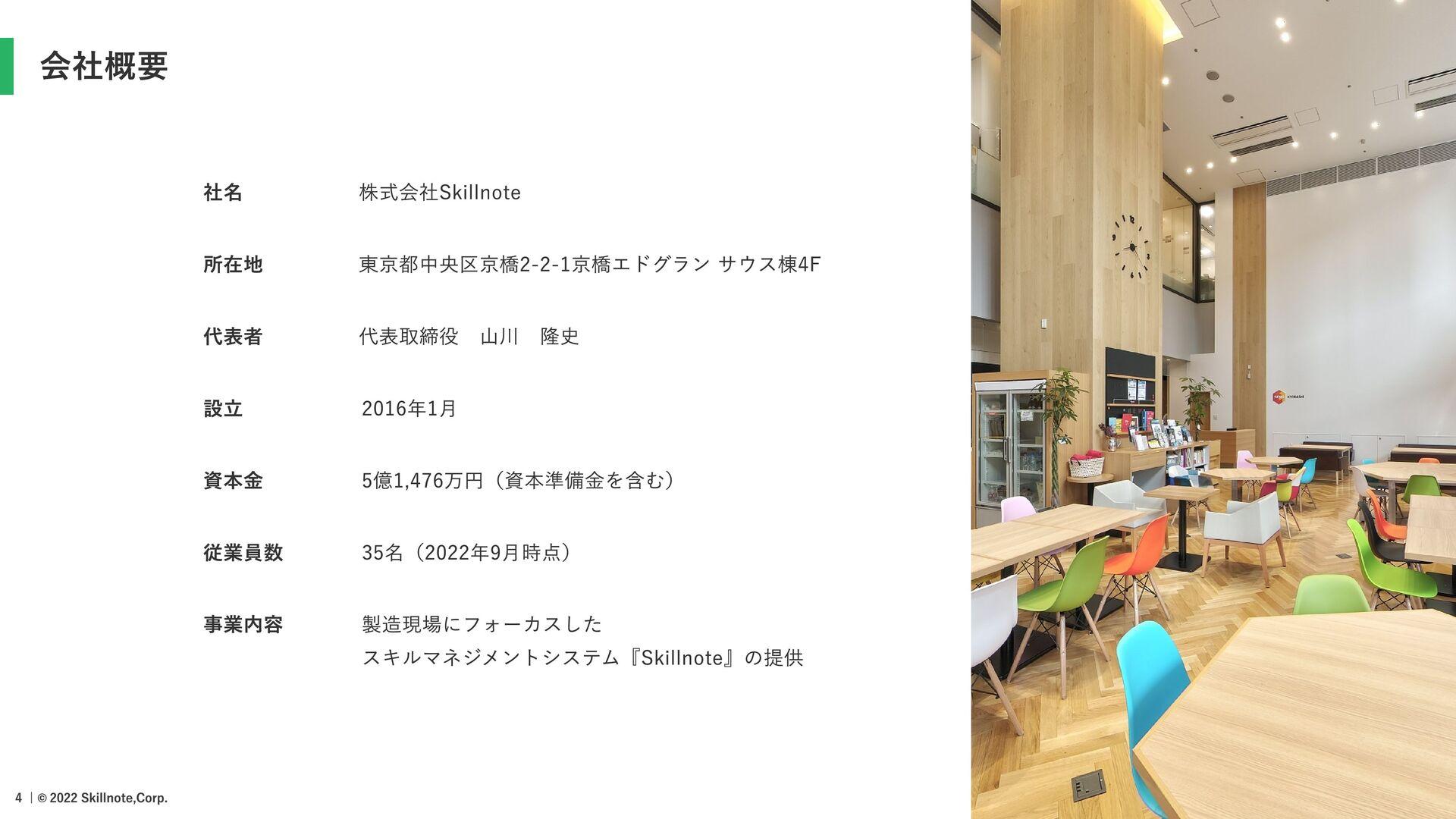 社名 株式会社Skillnote 東京都中央区京橋2-2-1京橋エドグラン サウス棟4F 代表...