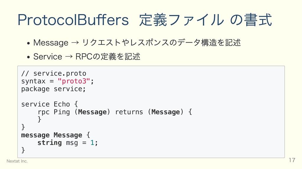 Protocol Buffers 定義ファイル の書式 Message → リクエストやレスポン...