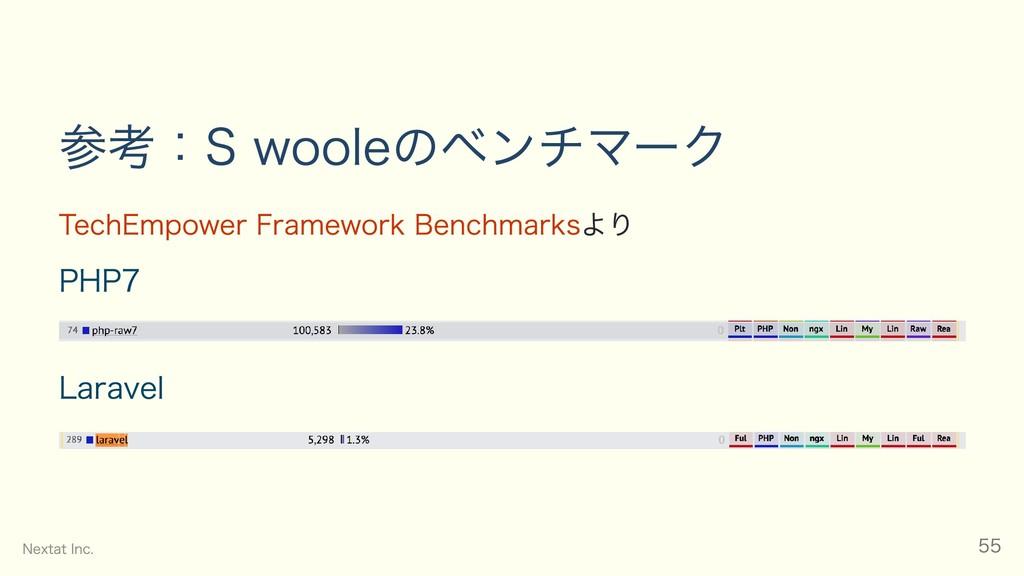 参考: Swooleのベンチマーク TechEmpower Framework Benchma...