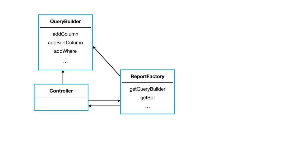ReportFactory getQueryBuilder getSql … Controll...
