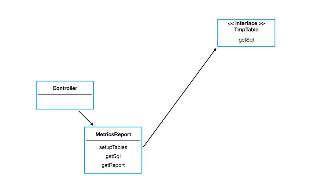 << interface >> TmpTable getSql Controller Metr...