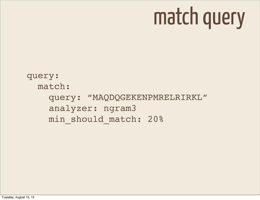 "query: match: query: ""MAQDQGEKENPMRELRIRKL"" ana..."