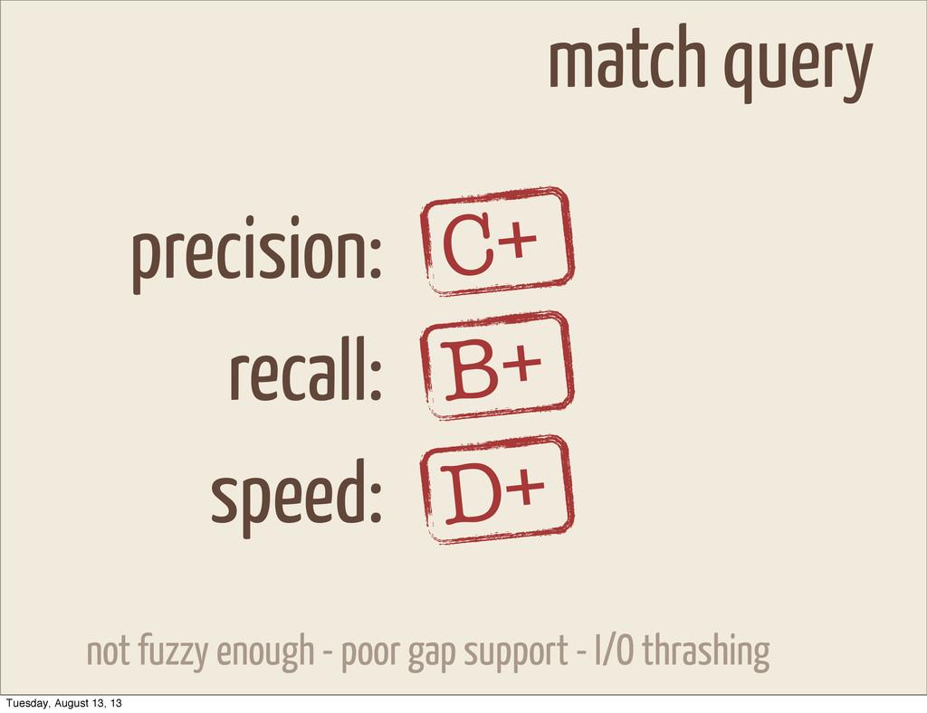 match query precision: recall: speed: C+ B+ D+ ...