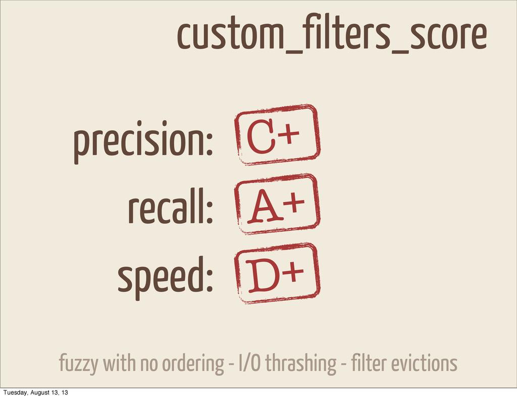 custom_filters_score precision: recall: speed: ...