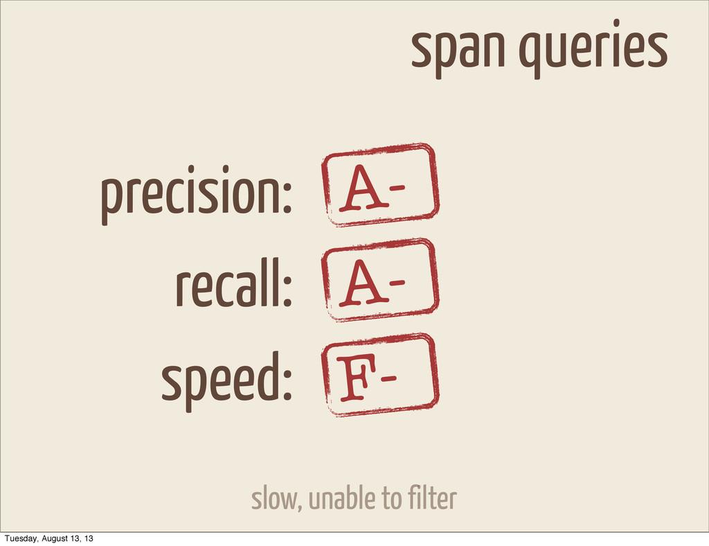 span queries precision: recall: speed: A- A- F-...
