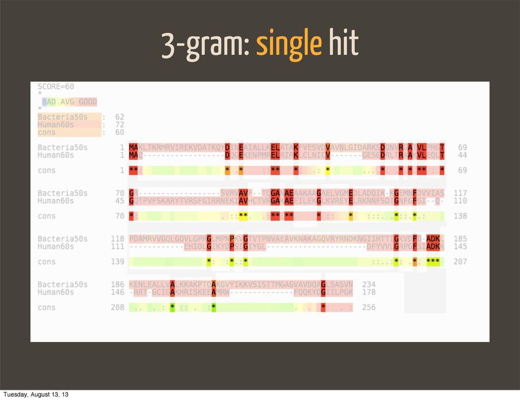 3-gram: single hit Tuesday, August 13, 13