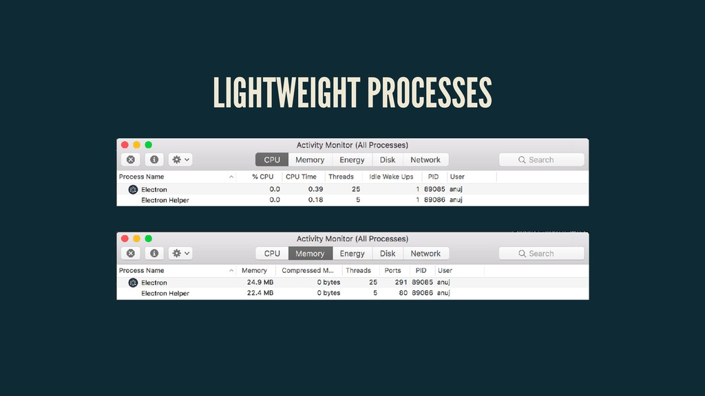 LIGHTWEIGHT PROCESSES