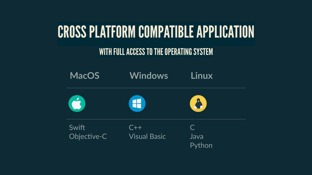 CROSS PLATFORM COMPATIBLE APPLICATION WITH FULL...