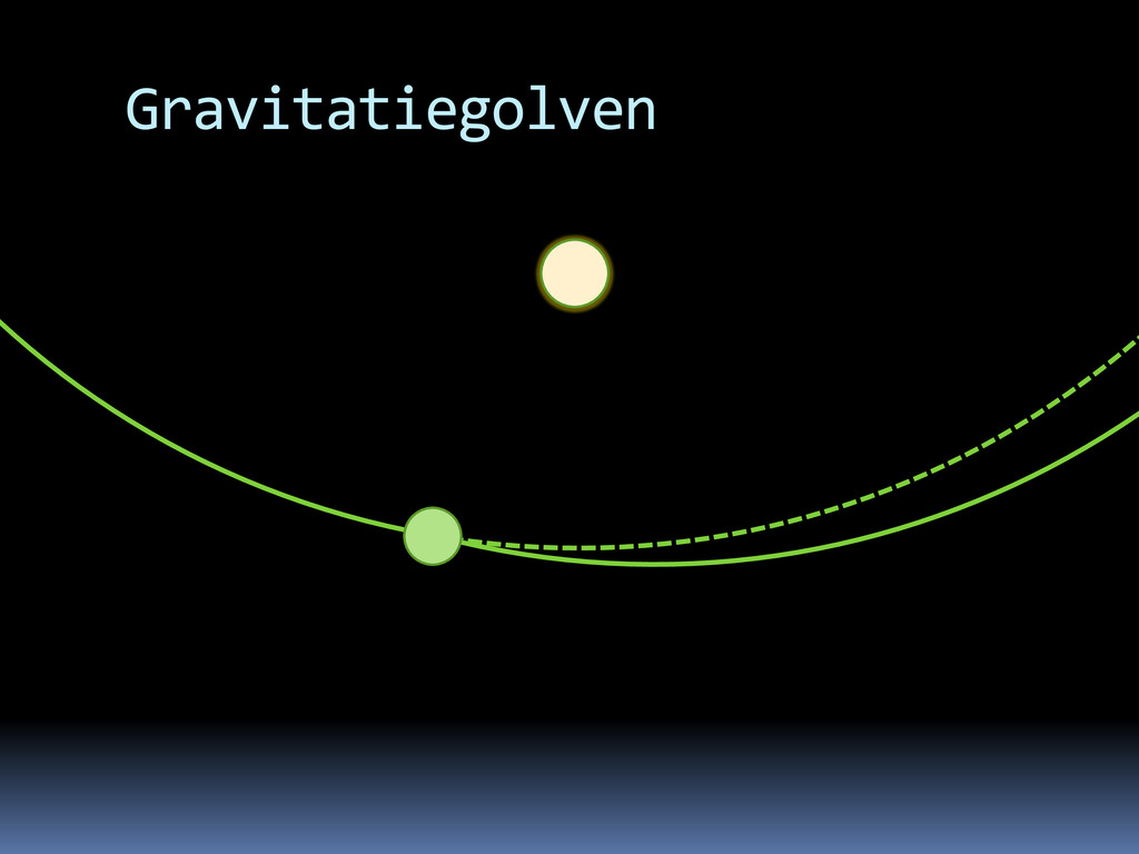 Gravitatiegolven