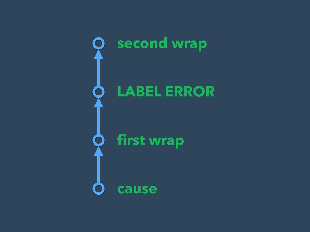 cause first wrap LABEL ERROR second wrap