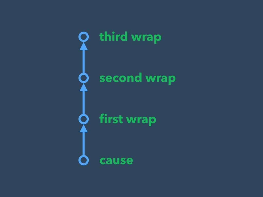 cause first wrap second wrap third wrap