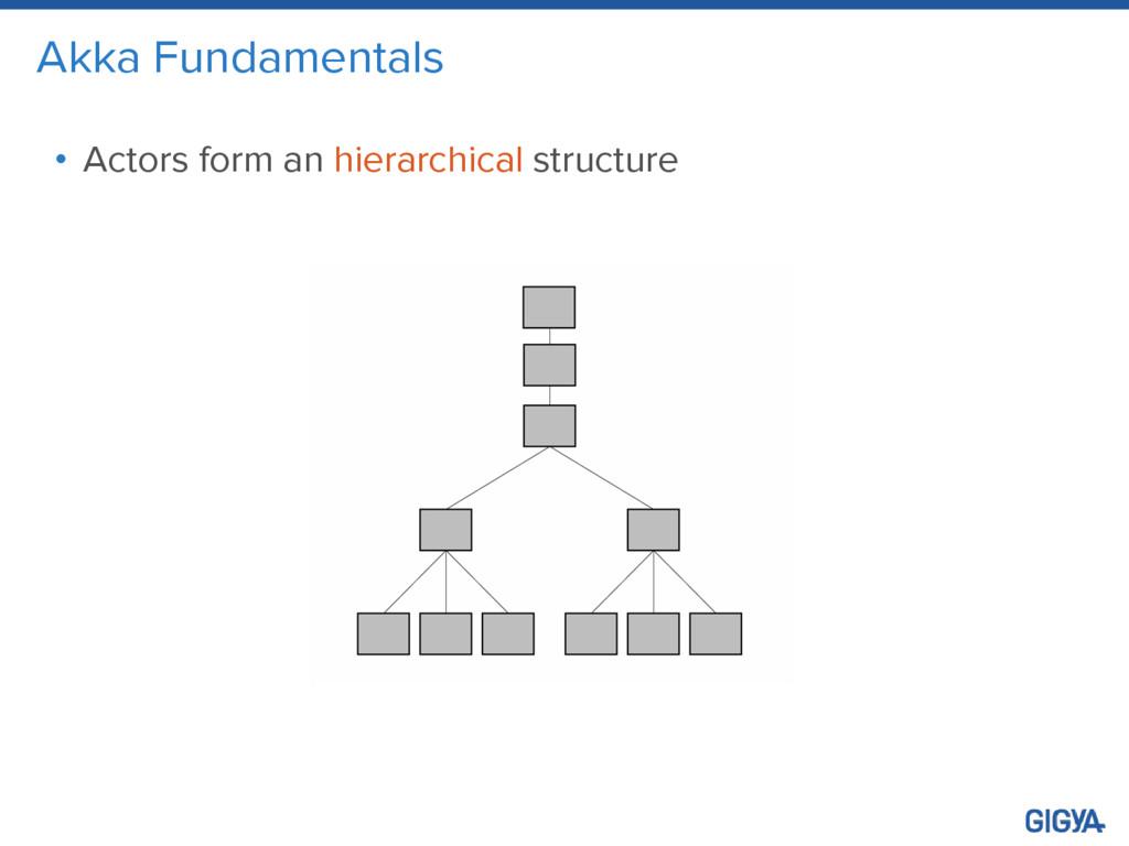 Akka Fundamentals • Actors form an hierarchical...