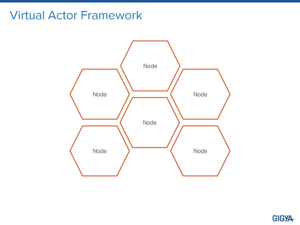 Virtual Actor Framework Node Node Node Node Nod...