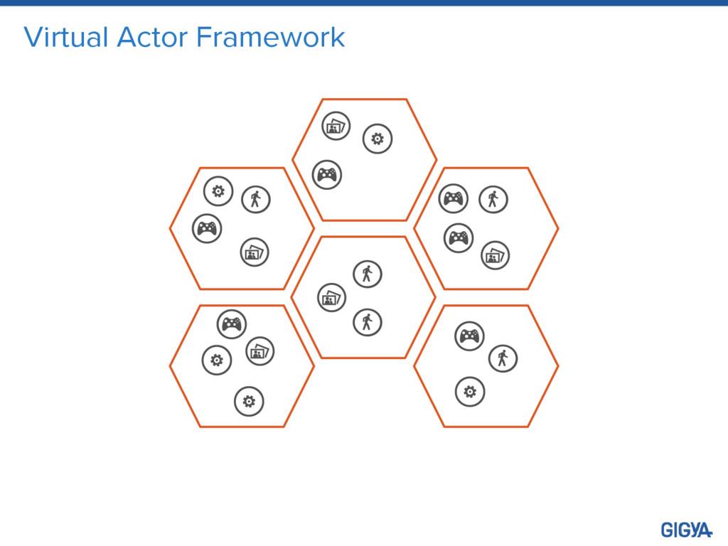 Virtual Actor Framework