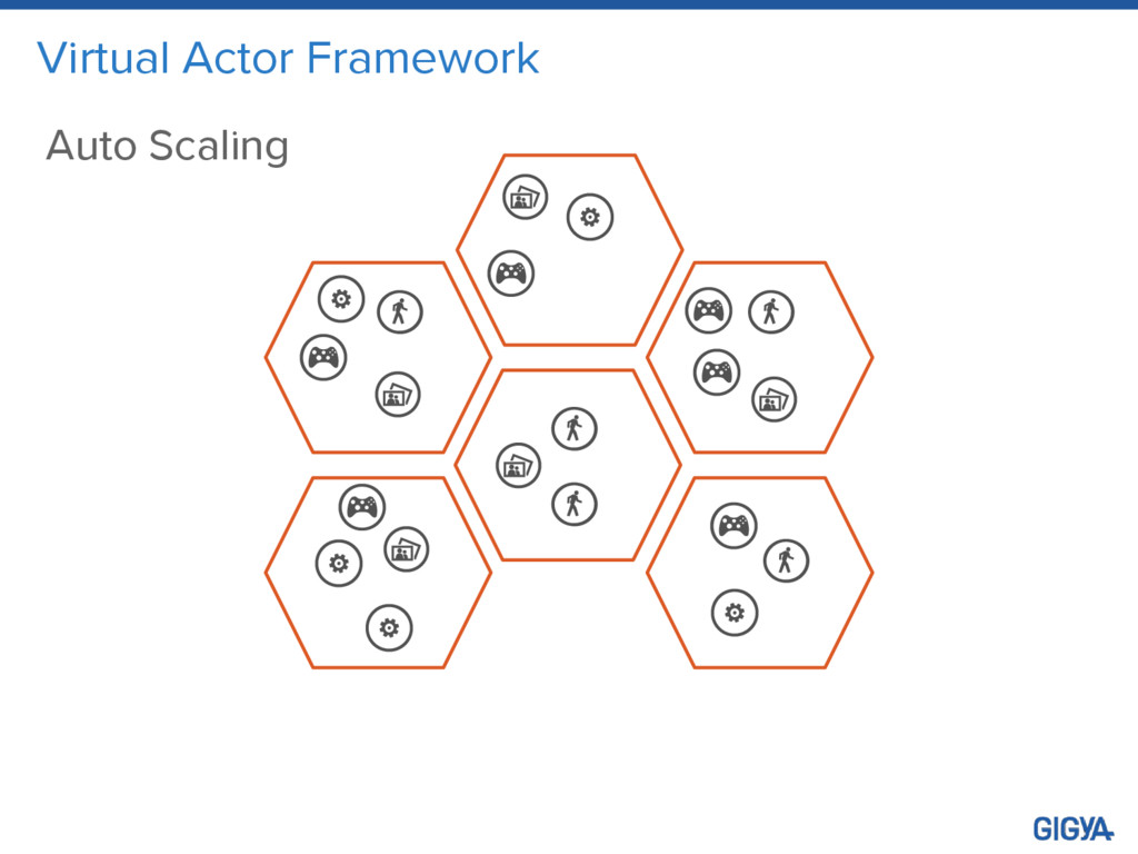 Virtual Actor Framework Auto Scaling