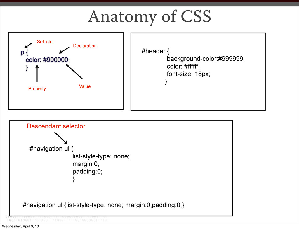 Anatomy of CSS p { color: #990000; } Selector P...