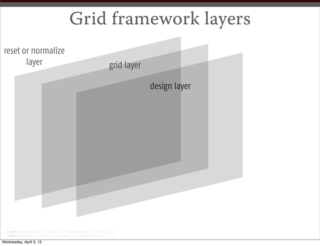 Grid framework layers reset or normalize layer ...