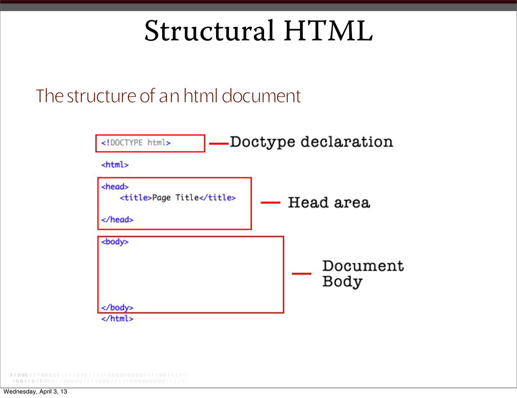 Structural HTML The structure of an html docume...
