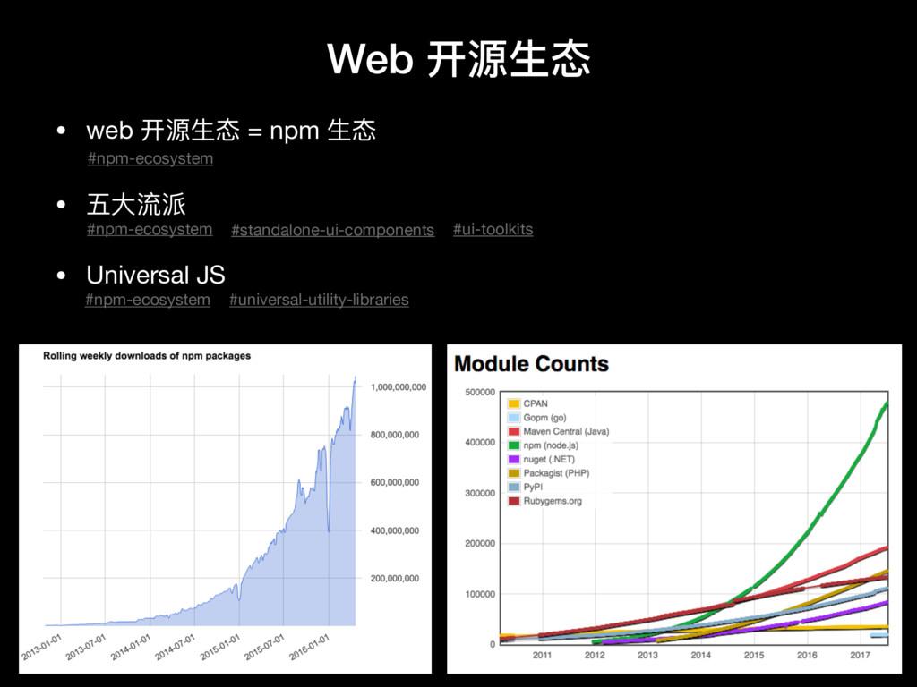 Web 开源⽣生态 • web 开源⽣生态 = npm ⽣生态  • 五⼤大流派  • Uni...