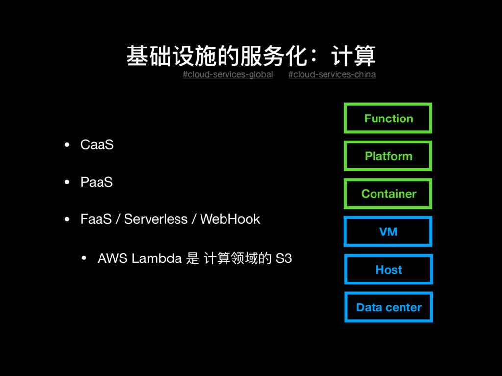 基础设施的服务化:计算 • CaaS  • PaaS  • FaaS / Serverless...