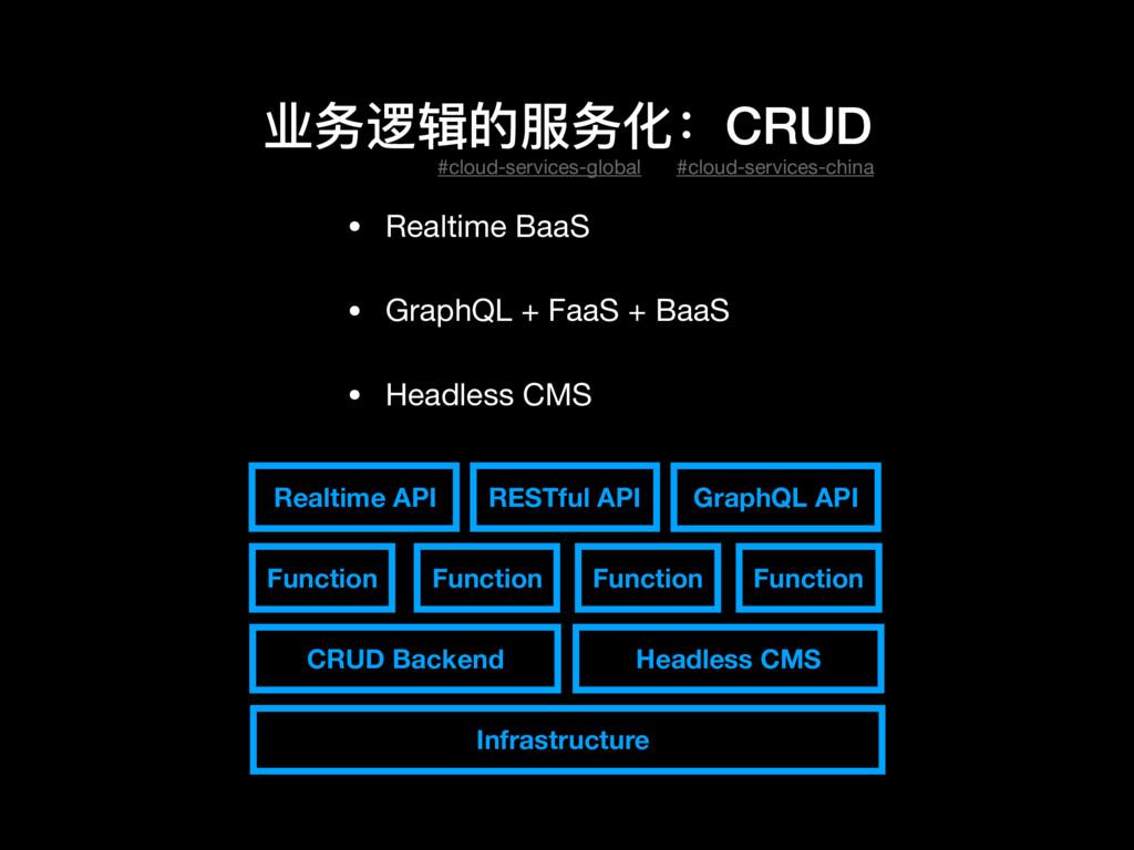 业务逻辑的服务化:CRUD • Realtime BaaS  • GraphQL + FaaS...