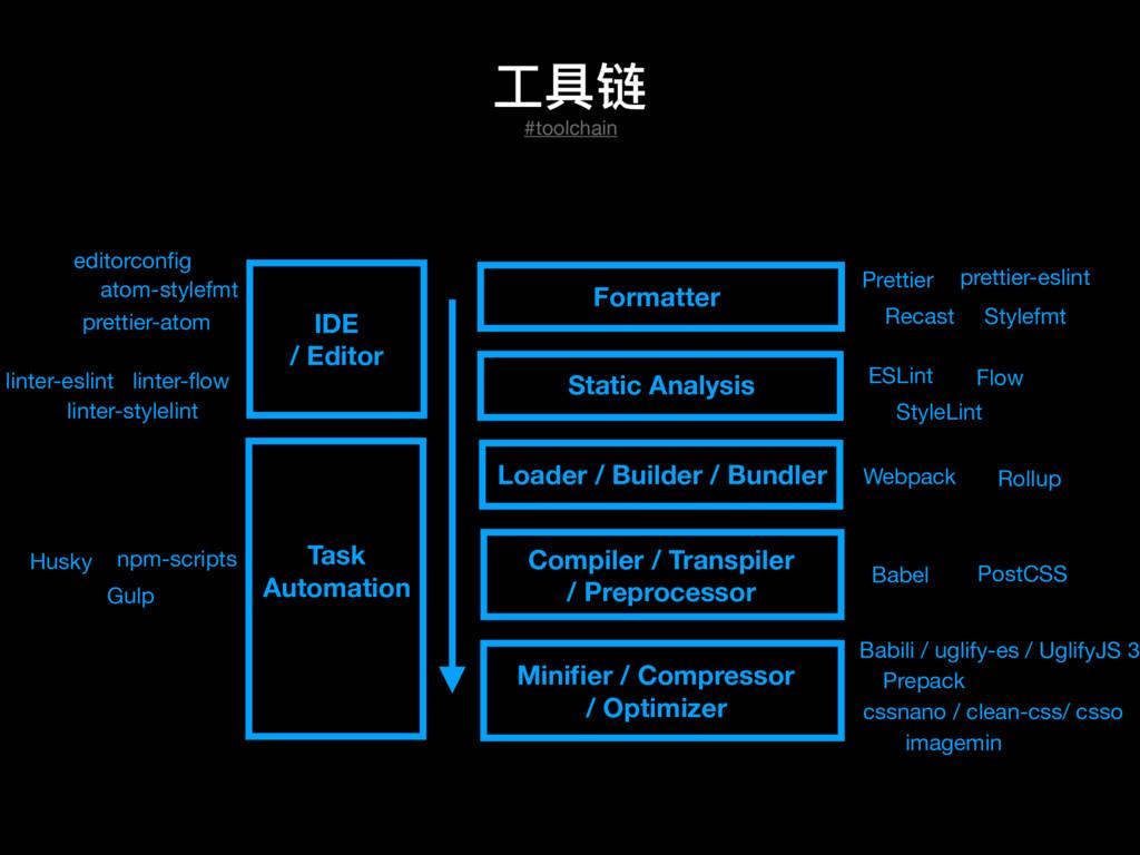 ⼯工具链 #toolchain Compiler / Transpiler / Preproc...