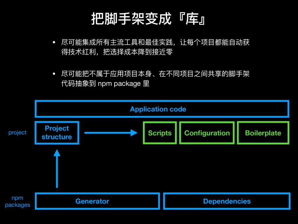 把脚⼿手架变成『库』 Generator Boilerplate Configuration S...