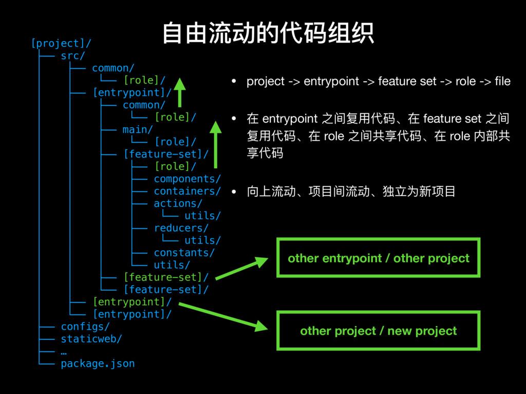 [project]/ ├── src/ │ ├── common/ │ │ └── [role...