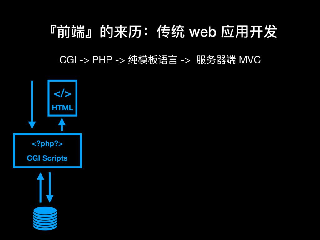 『前端』的来历:传统 web 应⽤用开发 <?php?> CGI Scripts CGI ->...