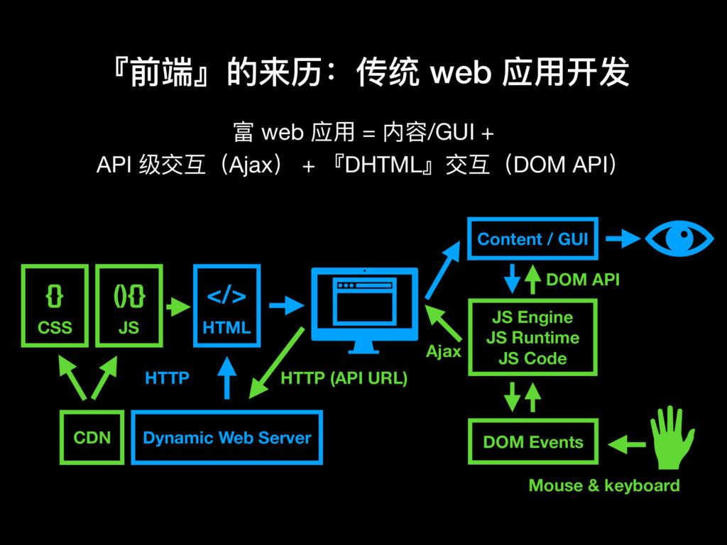 富 web 应⽤用 = 内容/GUI + API 级交互(Ajax) + 『DHTML』交互...