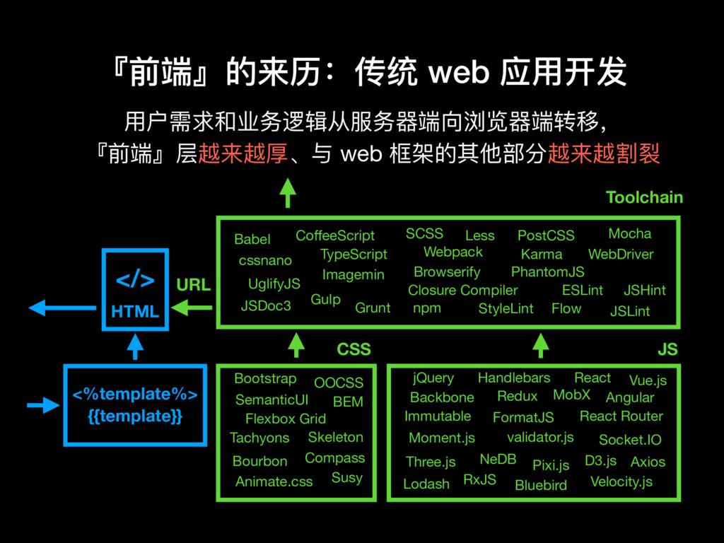 『前端』的来历:传统 web 应⽤用开发 ⽤用户需求和业务逻辑从服务器器端向浏览器器端转移,...