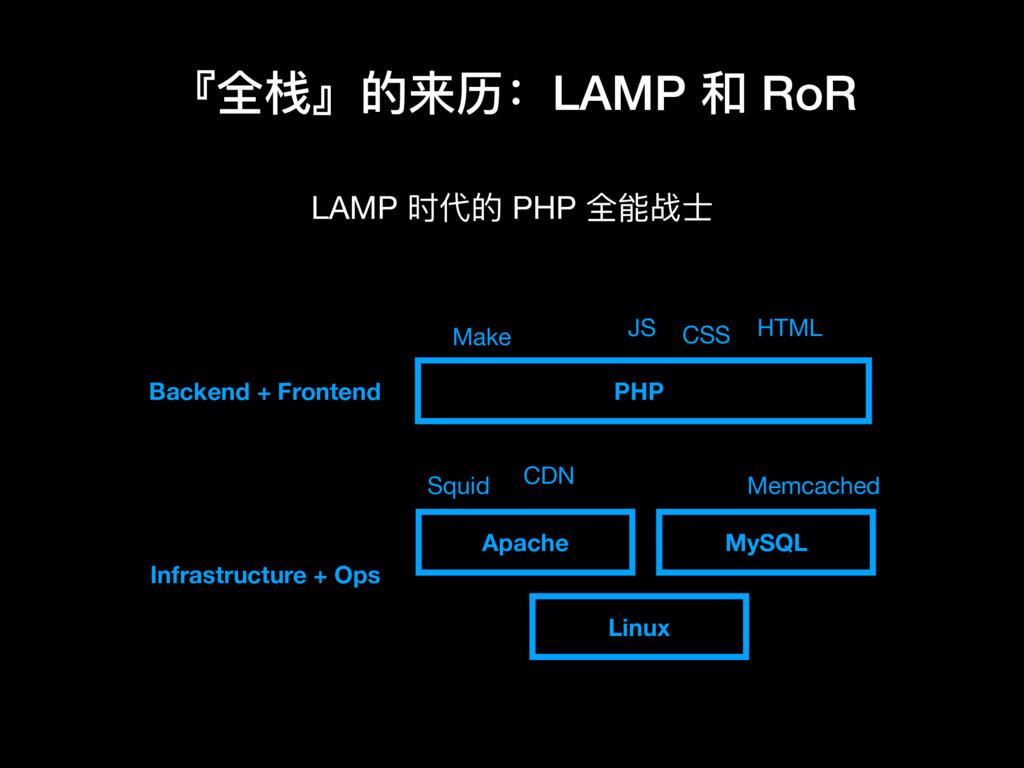 『全栈』的来历:LAMP 和 RoR PHP MySQL Apache Linux Memca...