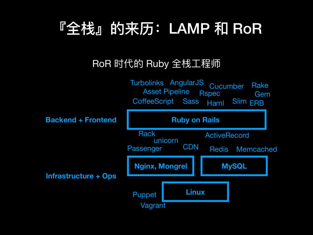 『全栈』的来历:LAMP 和 RoR Ruby on Rails MySQL Nginx, M...