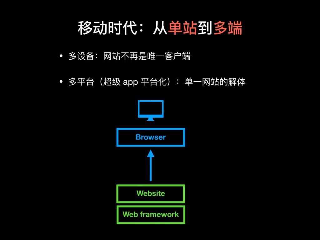 移动时代:从单站到多端 Browser Website Web framework • 多设备...