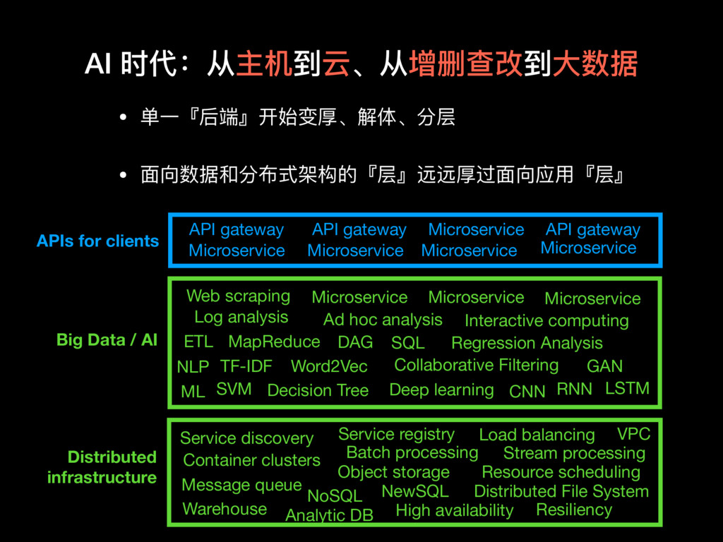 AI 时代:从主机到云、从增删查改到⼤大数据 • 单⼀一『后端』开始变厚、解体、分层  • ⾯...