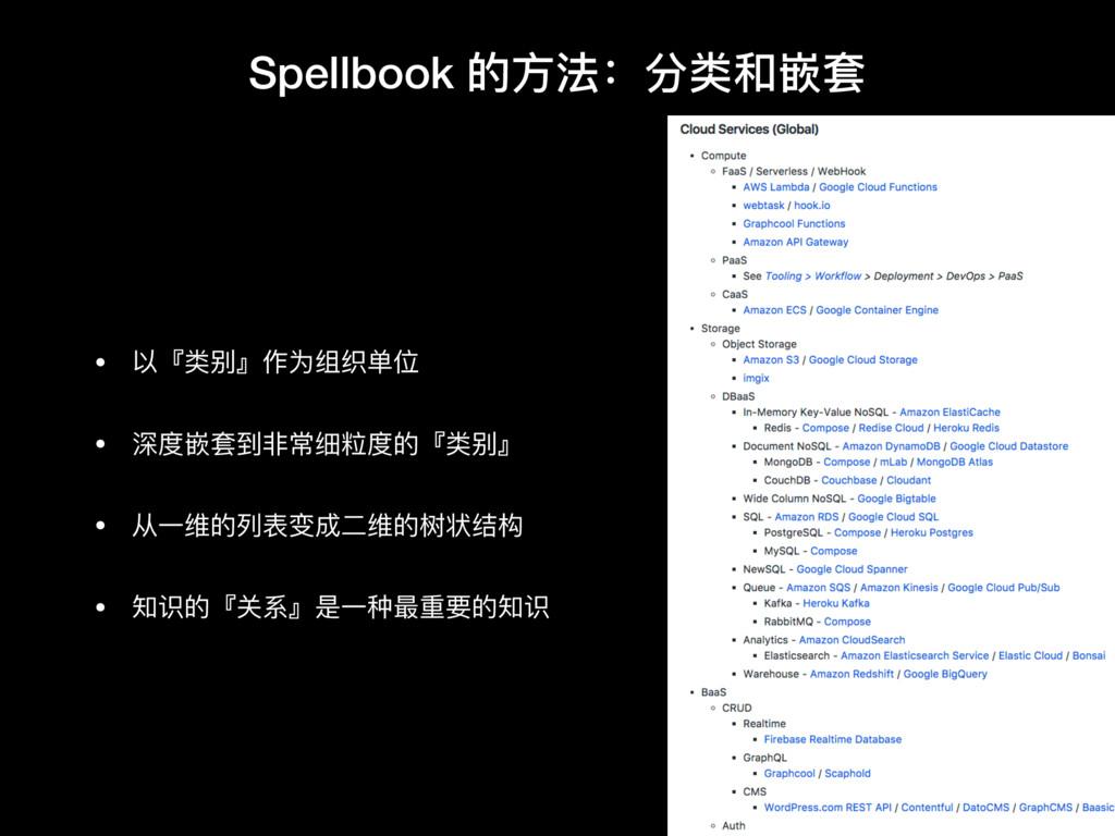 Spellbook 的⽅方法:分类和嵌套 • 以『类别』作为组织单位  • 深度嵌套到⾮非常细...