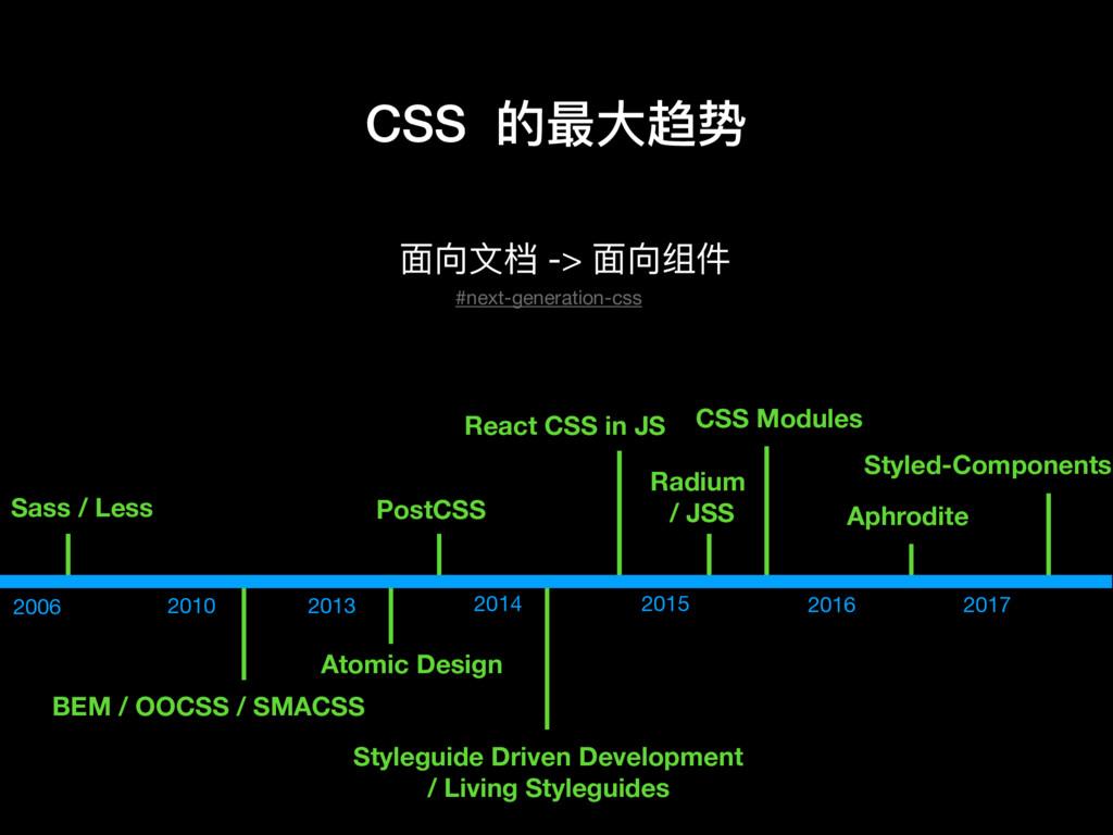 ⾯面向⽂文档 -> ⾯面向组件 CSS 的最⼤大趋势 #next-generation-css...