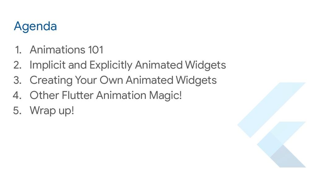 Agenda 1. Animations 101 2. Implicit and Explic...