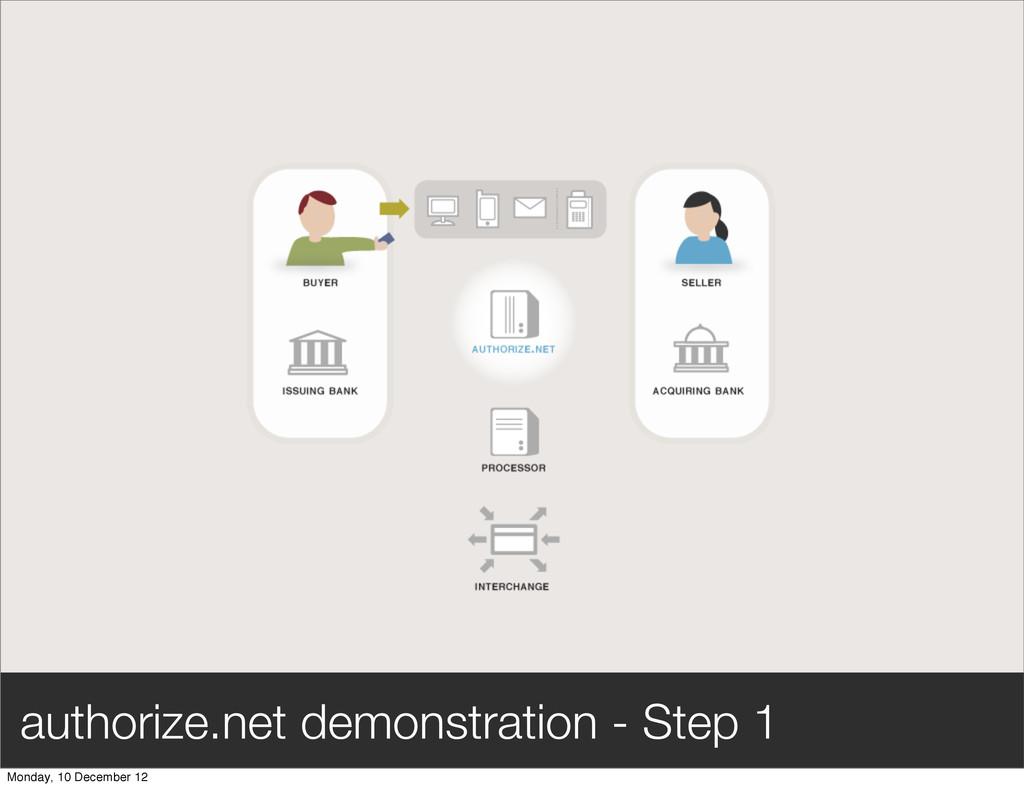 authorize.net demonstration - Step 1 Monday, 10...