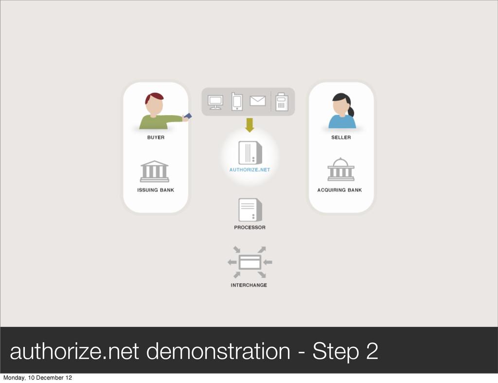 authorize.net demonstration - Step 2 Monday, 10...