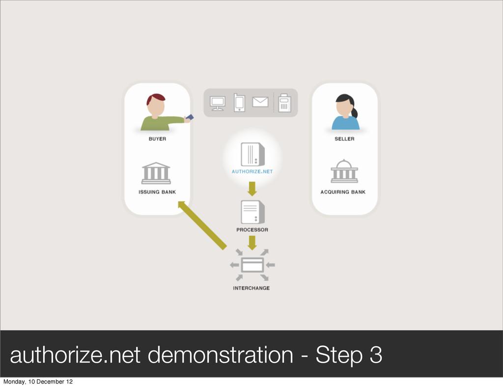 authorize.net demonstration - Step 3 Monday, 10...