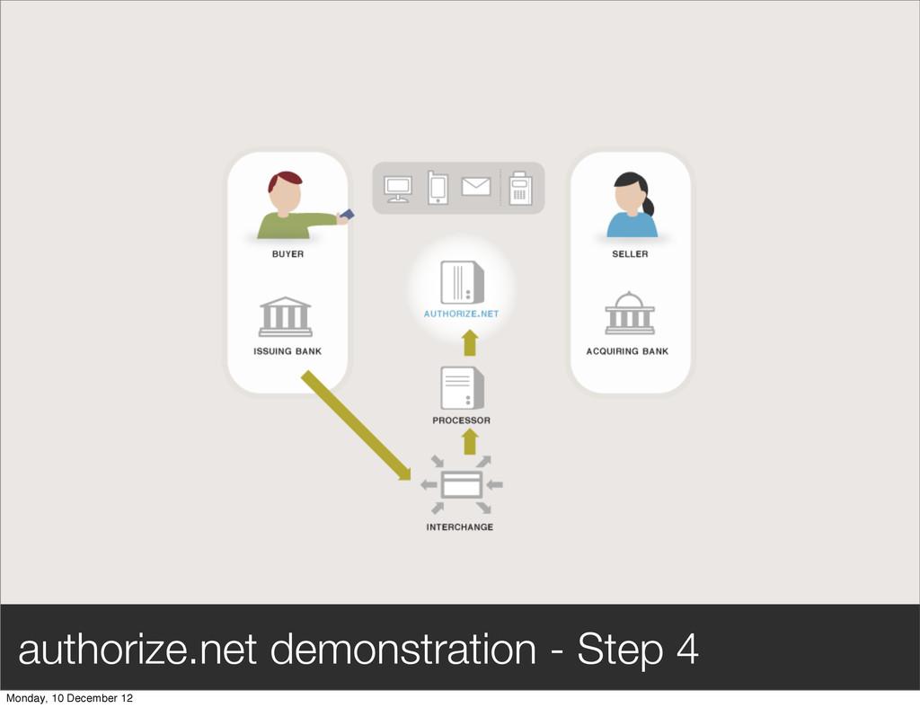 authorize.net demonstration - Step 4 Monday, 10...