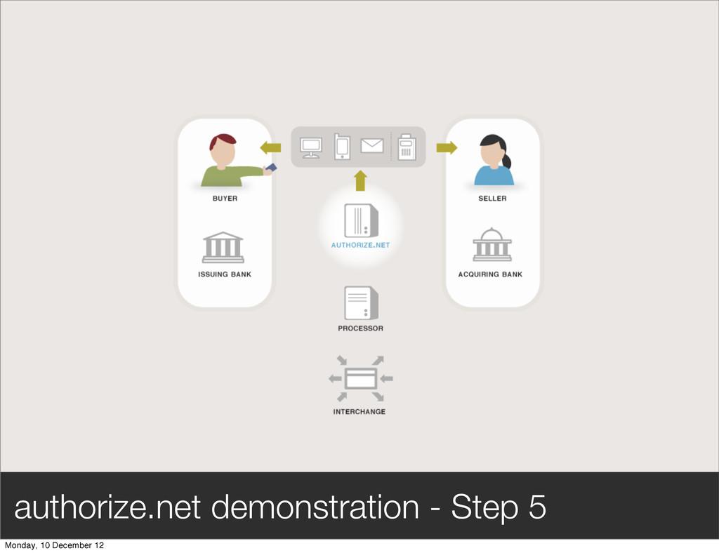 authorize.net demonstration - Step 5 Monday, 10...
