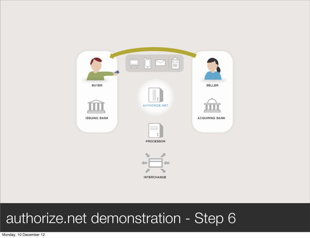 authorize.net demonstration - Step 6 Monday, 10...