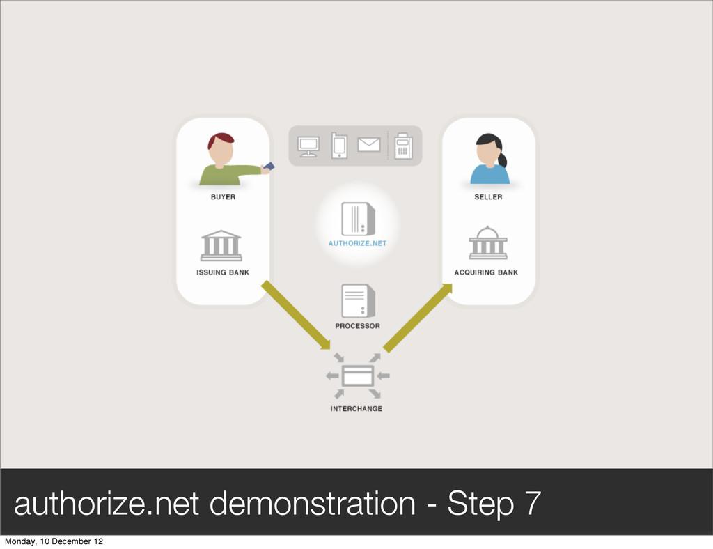 authorize.net demonstration - Step 7 Monday, 10...