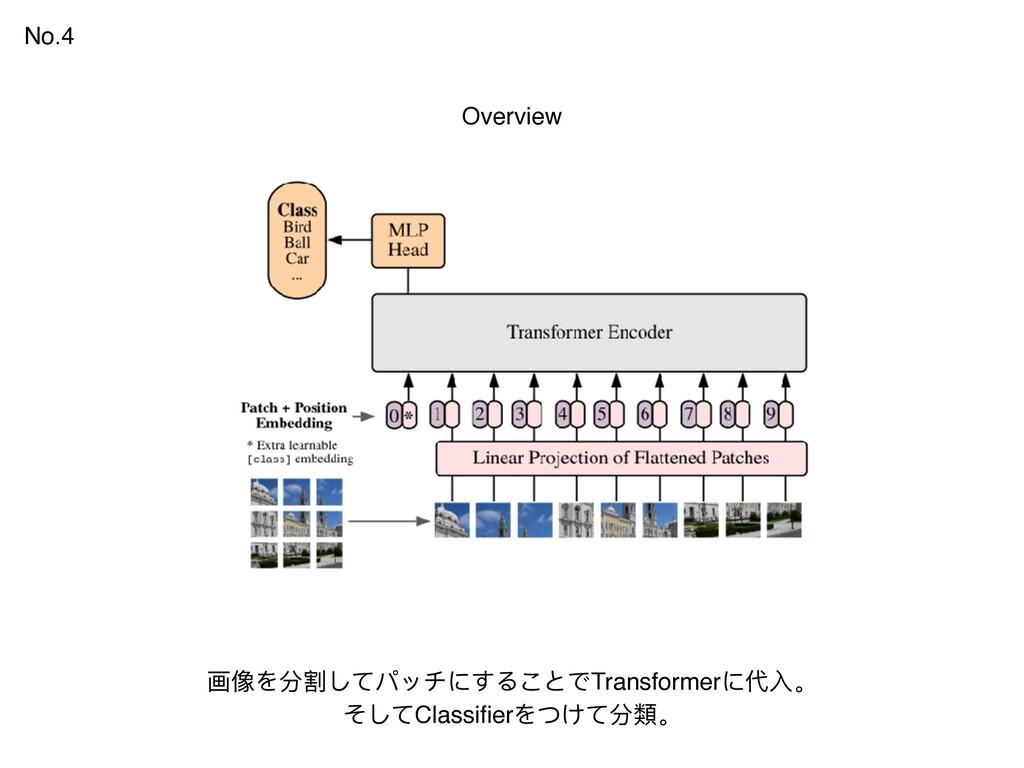 Overview No.4 画像を分割してパッチにすることでTransformerに代⼊。 そ...