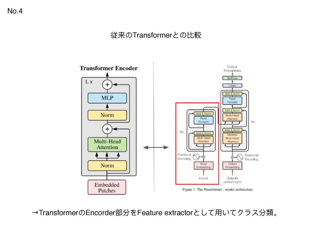 従来のTransformerとの⽐較 No.4 →TransformerのEncorder部分...